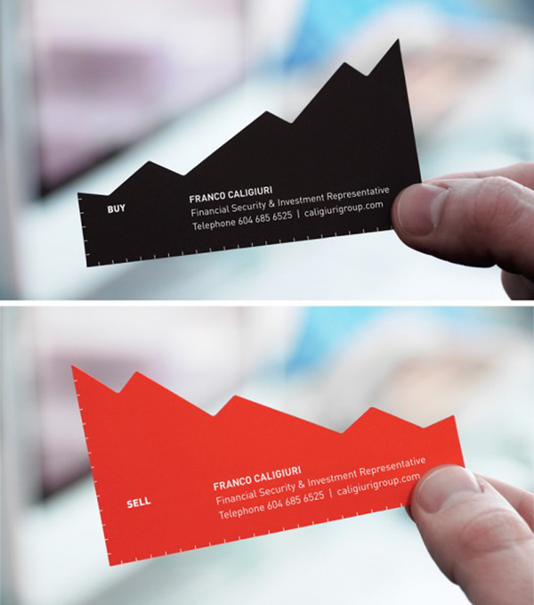 Financial Advisor Franco Caligiuri's Business Card
